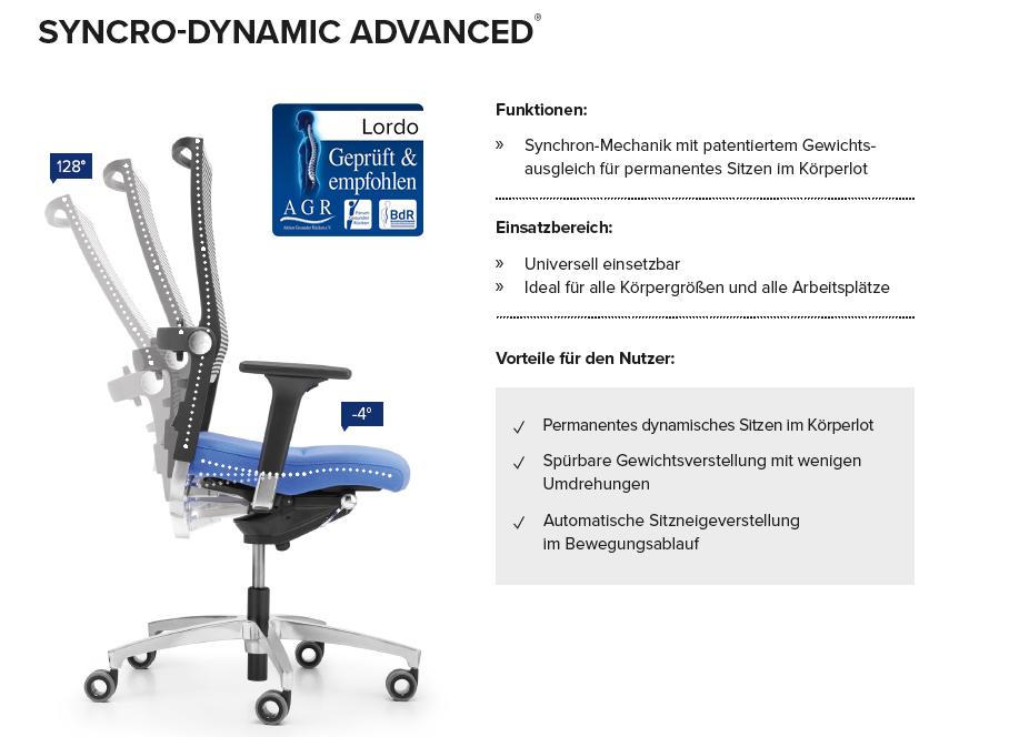 Dauphin-LORDO-Syncro-Dynymic-Advanced-Produktbild-XL-908x664-px