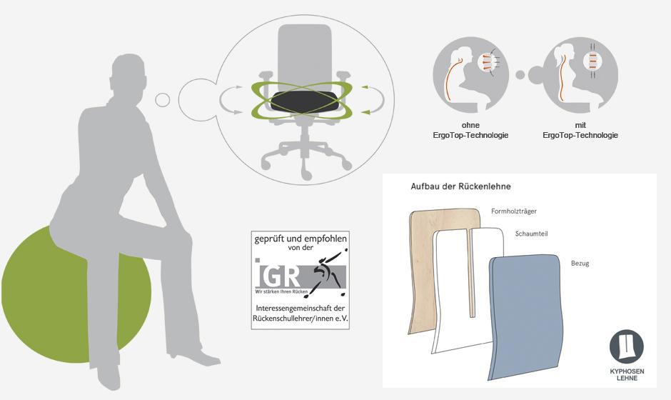 ErgoTop-Sitzball-mit-Kyphosen-Lehne