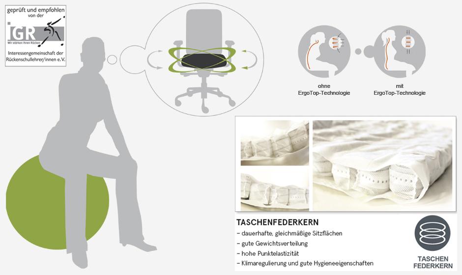 ErgoTop-Sitzball-und-Taschenfederkern