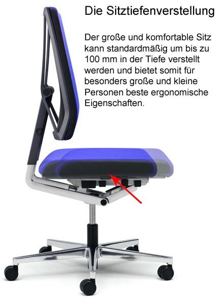 Ergonomische Stühle Test mit tolle design für ihr haus design ideen