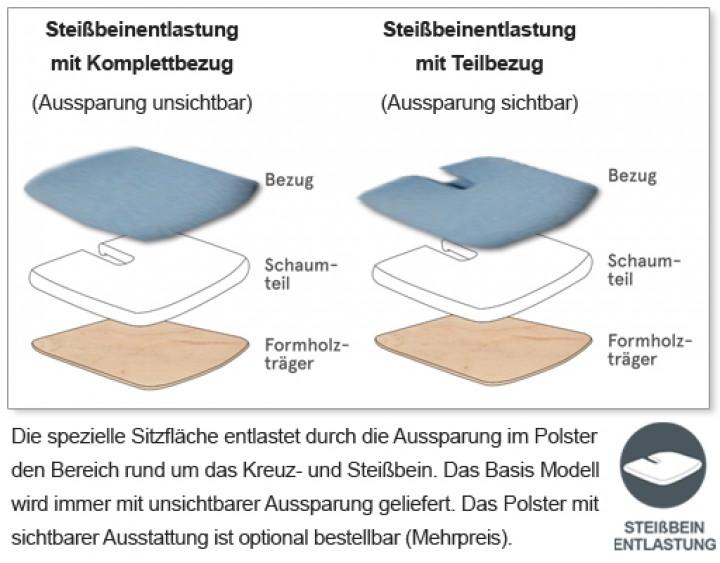 LÖFFLER+ Steißbeinentlastung | Medizinischer Bürostuhl MED TANGO ...
