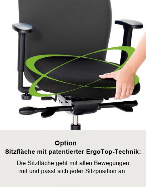 Orthopädische Schreibtischstühle der bürostuhl löffler taschenfederkernsitz maximaler komfort