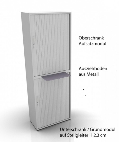 Werner Works Basis S Rolladenschranke Fur Hohe Anspruche Pape